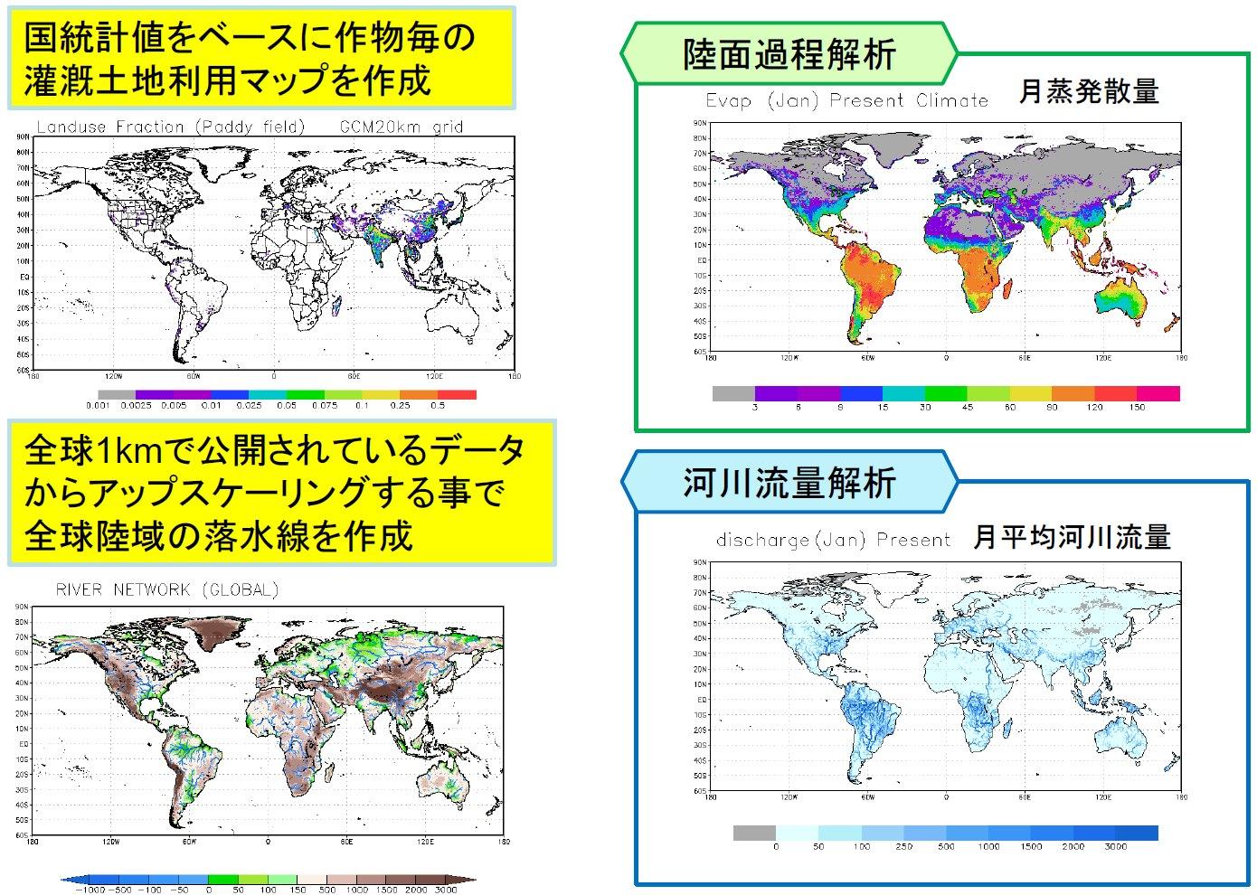 全球への適用(全球陸域水循環モデル)